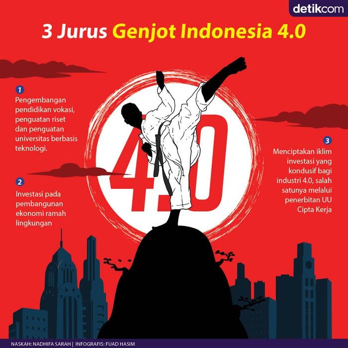 Infografis 3 jurus Indonesia 4.0