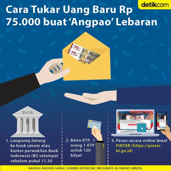 Infografis cara tukar uang baru Rp 75.000 buat angpao Lebaran
