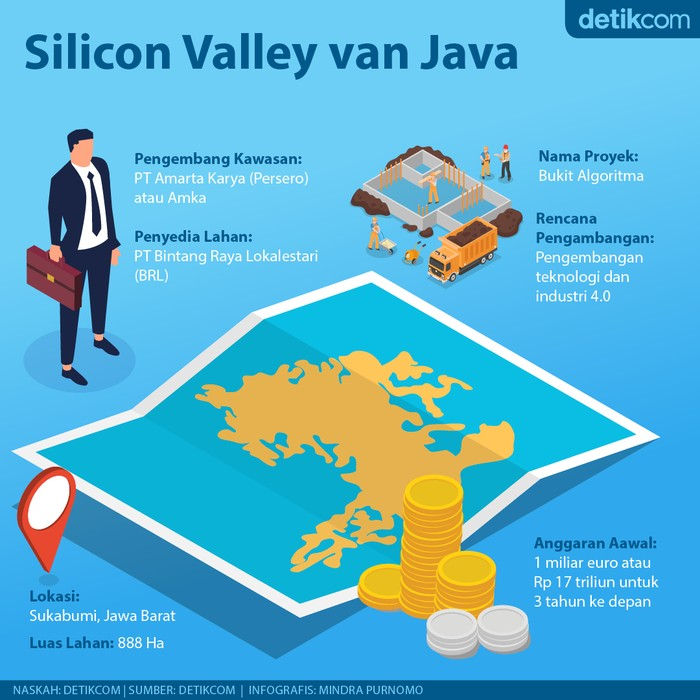 Silicon Valley van Java