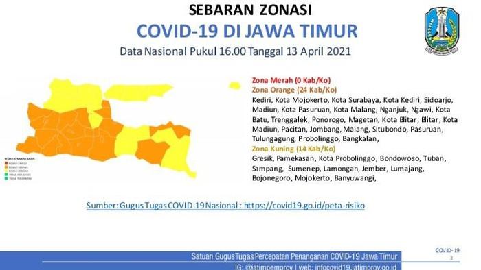 zonasi COVID-19 di 38 Kabupaten/Kota di Jatim