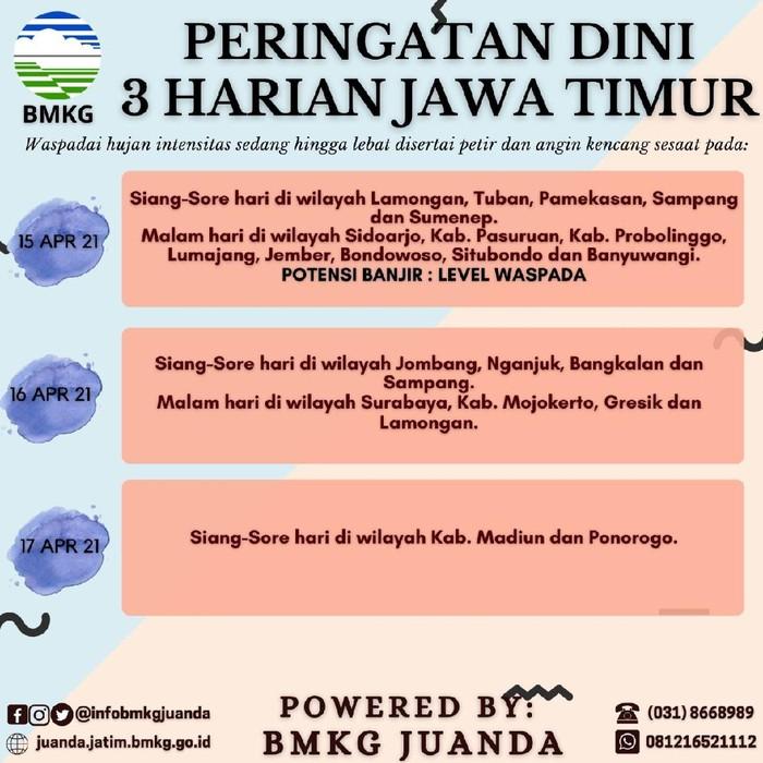 BMKG Juanda Surabaya mengeluarkan peringatan dini soal cuaca buruk di sejumlah daerah di Jatim untuk tiga hari. BMKG meminta masyarakat selalu waspada.