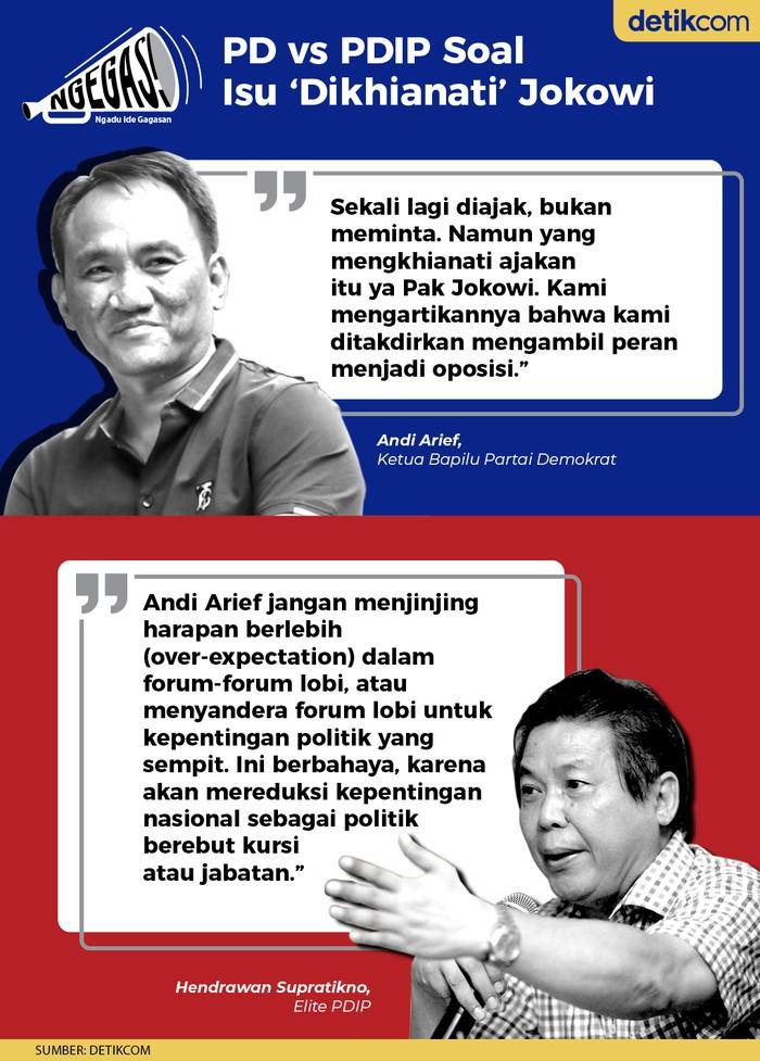 PD vs PDIP Soal Isu Dikhianati Jokowi (Tim Infograsi detikcom)