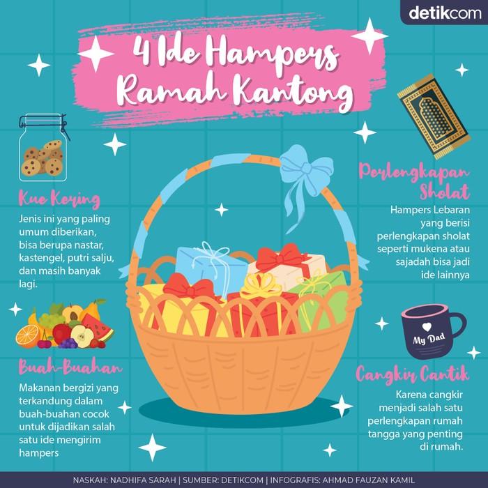 Ide Bisnis Ramah Kantong