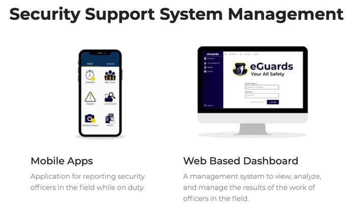 aplikasi eguards