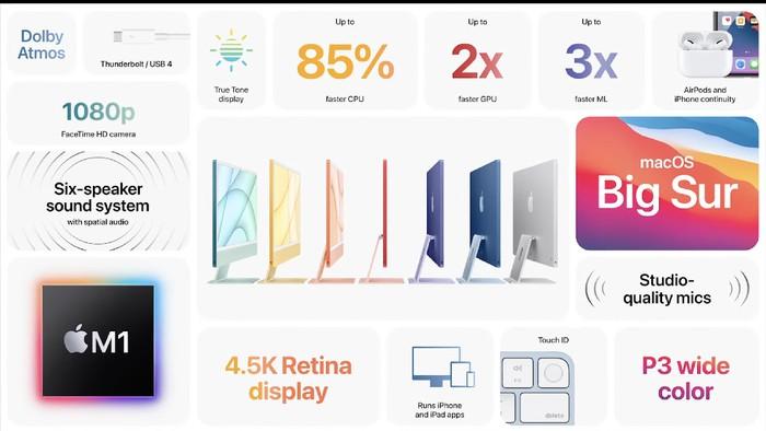 Apple iMac yang dirilis di acara Spring Loaded 2021