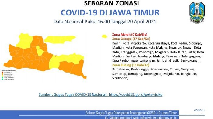 zona covid-19
