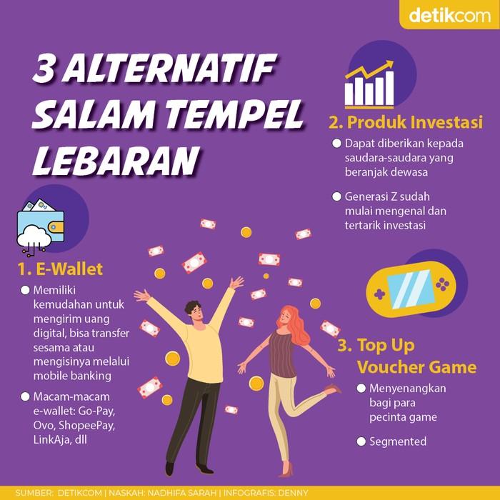 Infografis salam tempel Lebaran