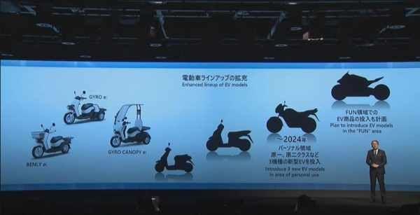 Rencana Honda dalam memperkenalkan line up motor listrik.