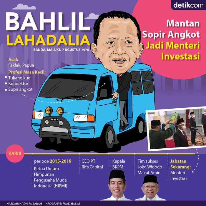 Bahlil Lahadalia