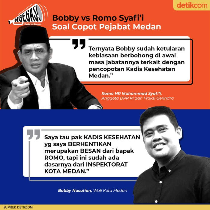 Bobby vs Romo Syafii Soal Copot Pejabat Medan (Tim Infografis detikcom)