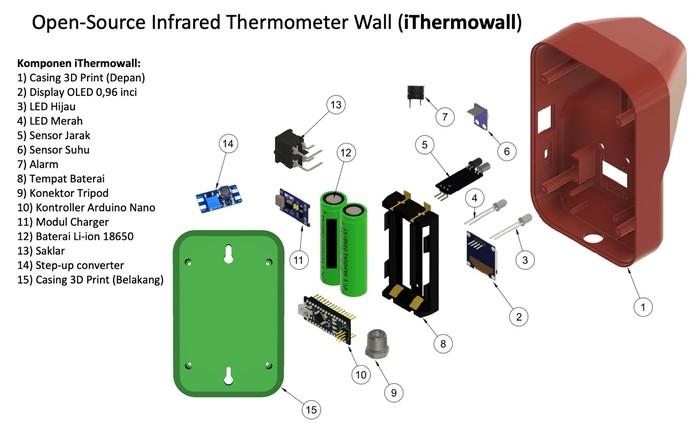 Gambar komponen iThermowall