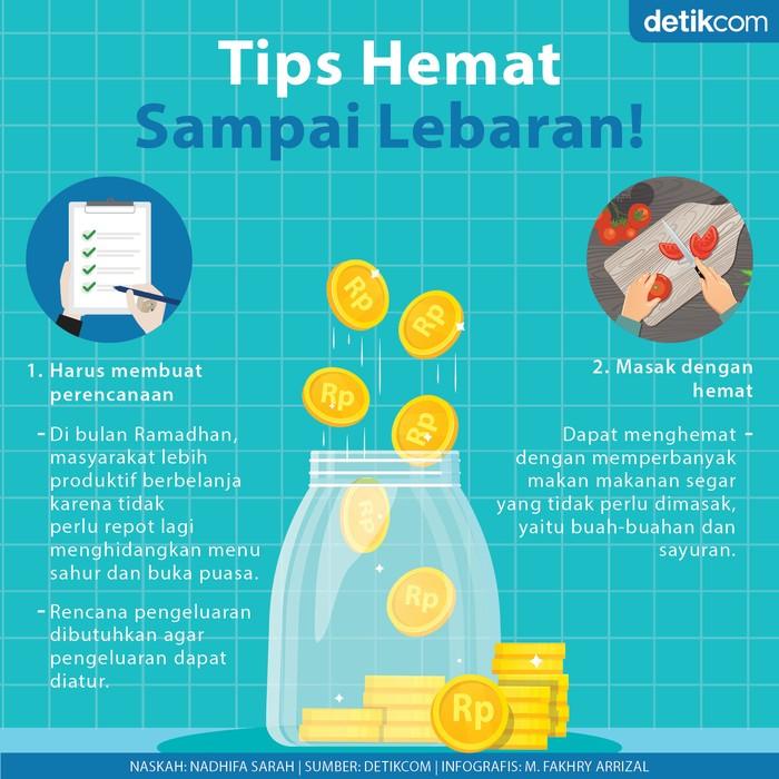Tips Hemat THR