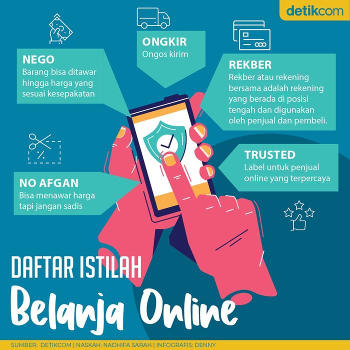 Istilah Belanja Online