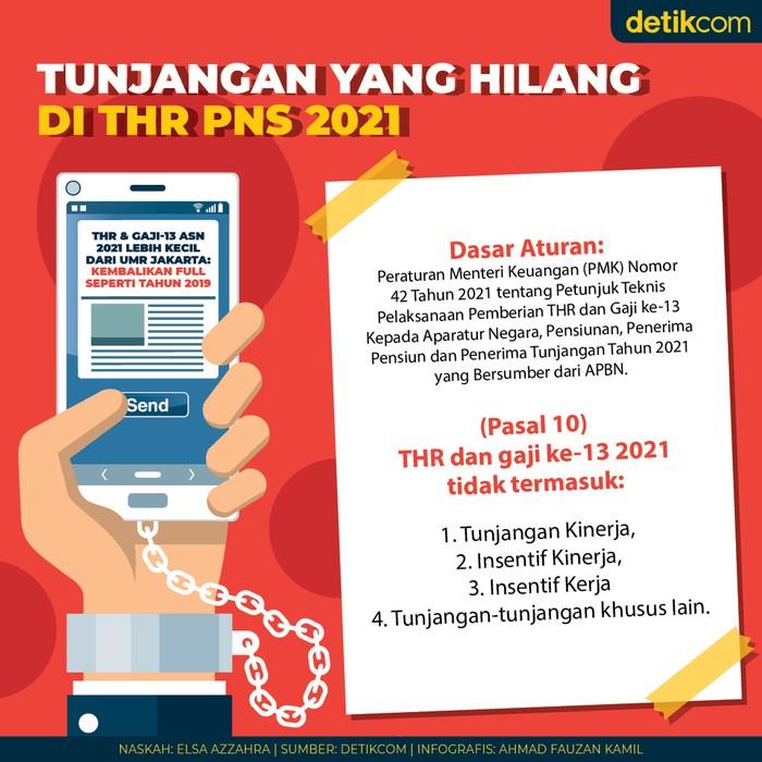 THR PNS 2021