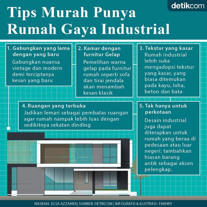 Tips Desain Rumah