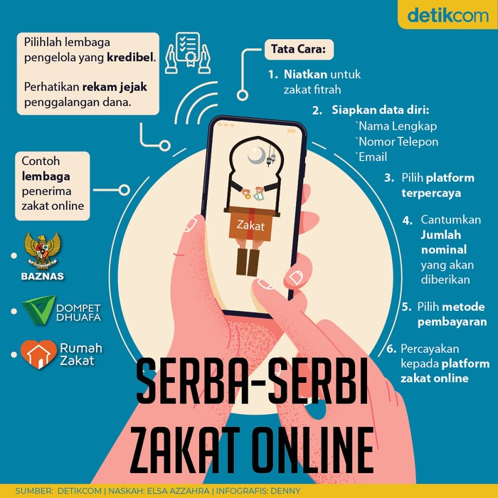 Infografis serba-serbi zakat online