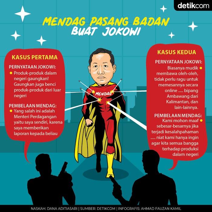 Mendag Luruskan Pernyataan Jokowi soal Bipang Ambawang