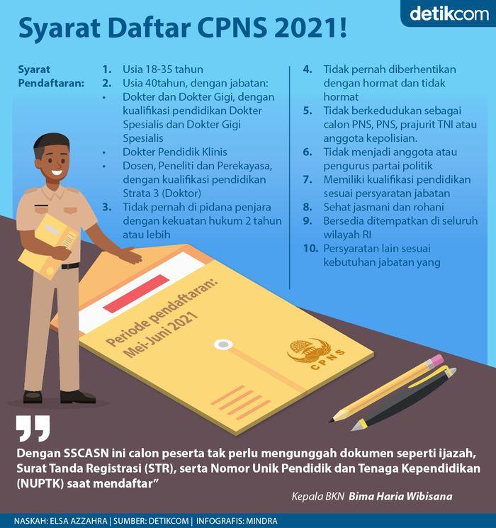 29++ Cpns 2021 registrasi information