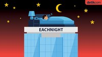 Dengan Tidur Siang Rp 21 Juta Datang!