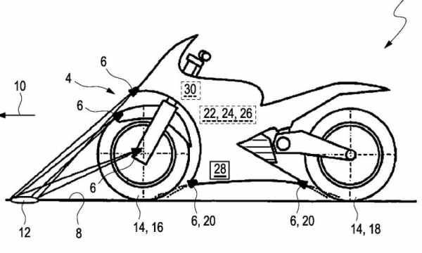 Traction Control BMW Motorrad