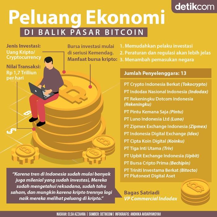 Bitcoin CS