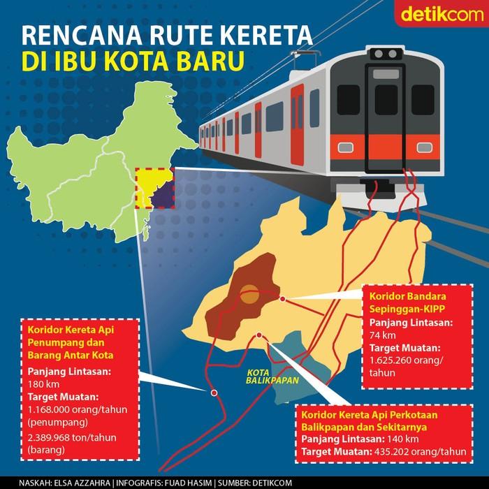 Infografis rencana kereta wira-wiri di Ibu Kota Baru RI