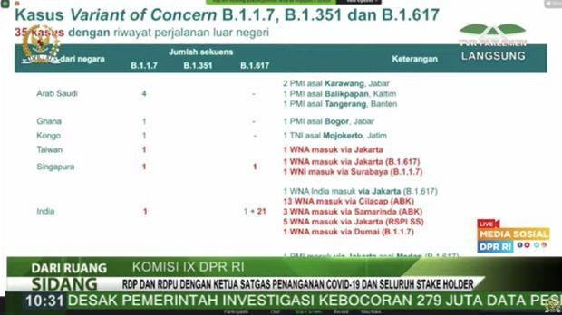 Komisi IX DPR RI raker dengan menkes RI. (Tangkapan layar Youtube DPR RI)