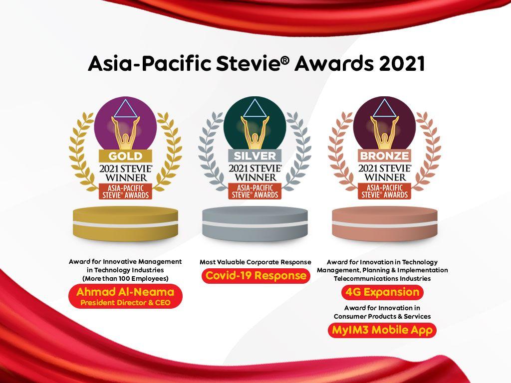 Indosat Ooredoo memborong empat penghargaan di ajang APAC Stevie Awards 2021