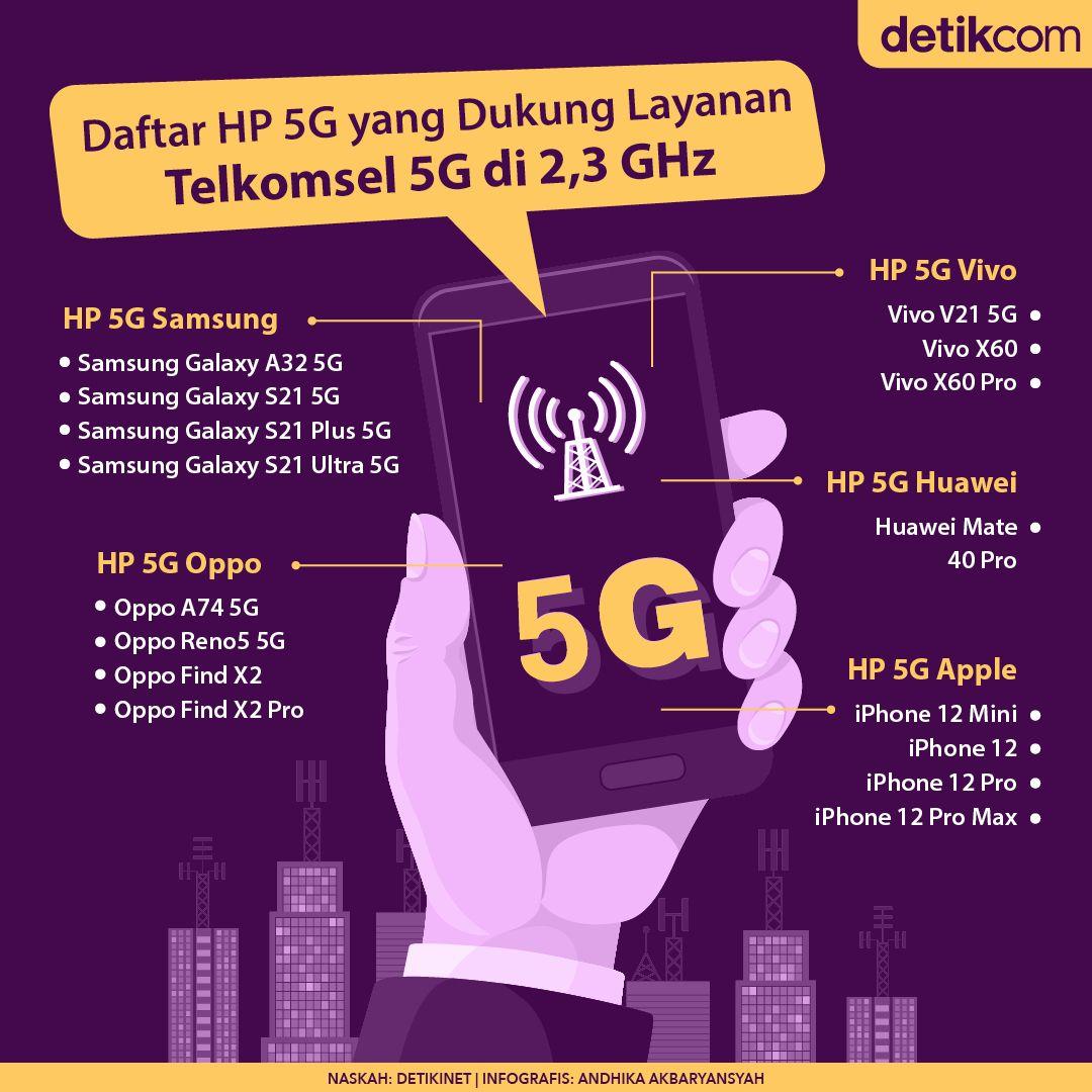 Daftar HP 5G untuk Layanan Telkomsel 5G