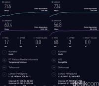 Kecepatan 5G Telkomsel