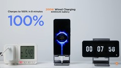 Xiaomi Ungkap Efek Fast Charging 200W Terhadap Kualitas Baterai HP