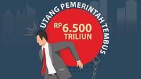 Alasan BPK Khawatir Pemerintah Tak Mampu Bayar Utang Rp 6.500 T