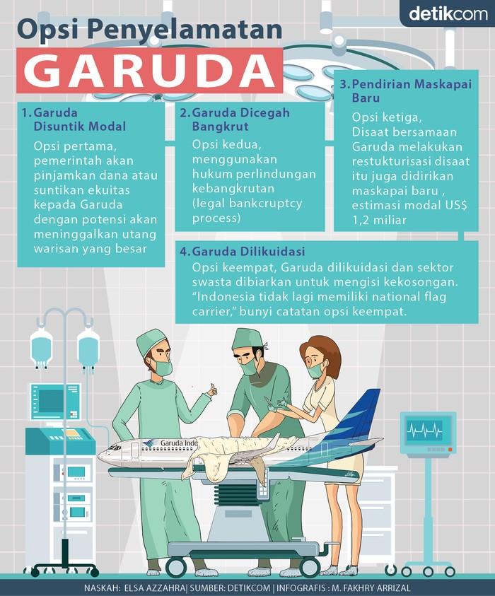 Garuda Indonesia Kritis