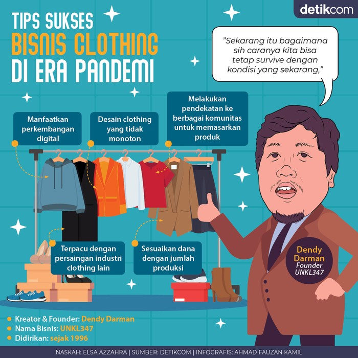 Tips Bisnis Clothing