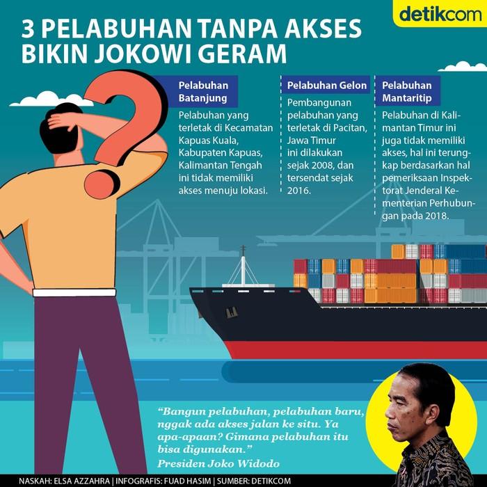 Infografis 3 pelabuhan tanpa dilengkapi akses