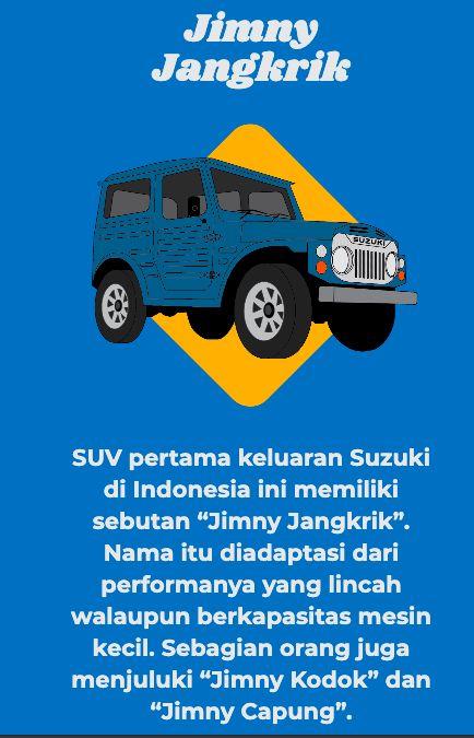 Suzuki Jimny Jangkrik
