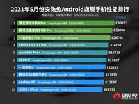 Daftar ponsel terkencang versi AnTuTu di bulan Mei 2021