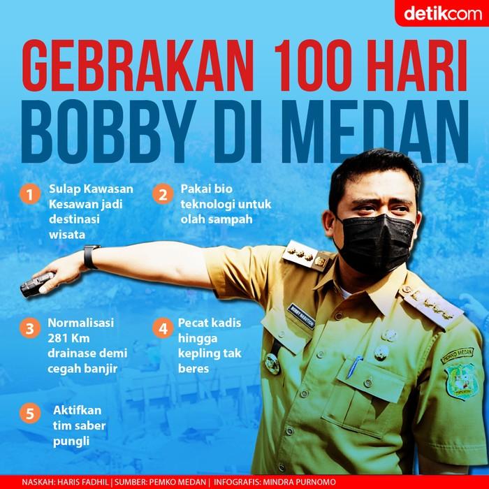 Infografis 100 hari kerja Bobby Nasution di Medan
