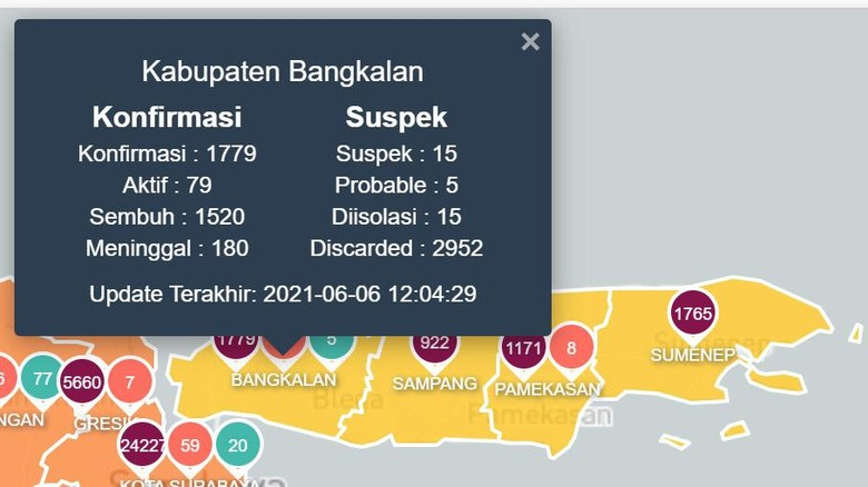 Kasus COVID-19 di Bangkalan Naik, Data Sepekan 26 Positif dan 5 Meninggal Dunia