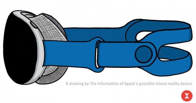 gambar sketsa Headser AR Apple