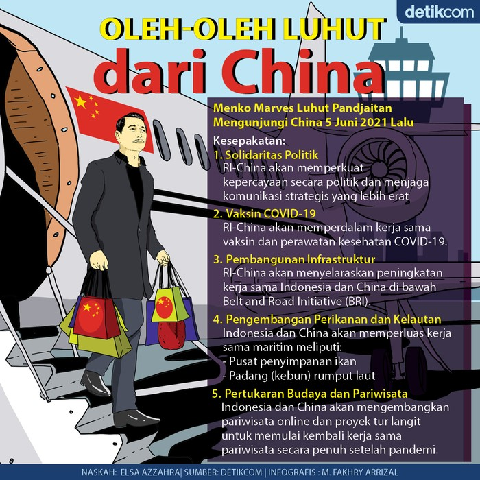 Revisi Infografis oleh-oleh Luhut dari China