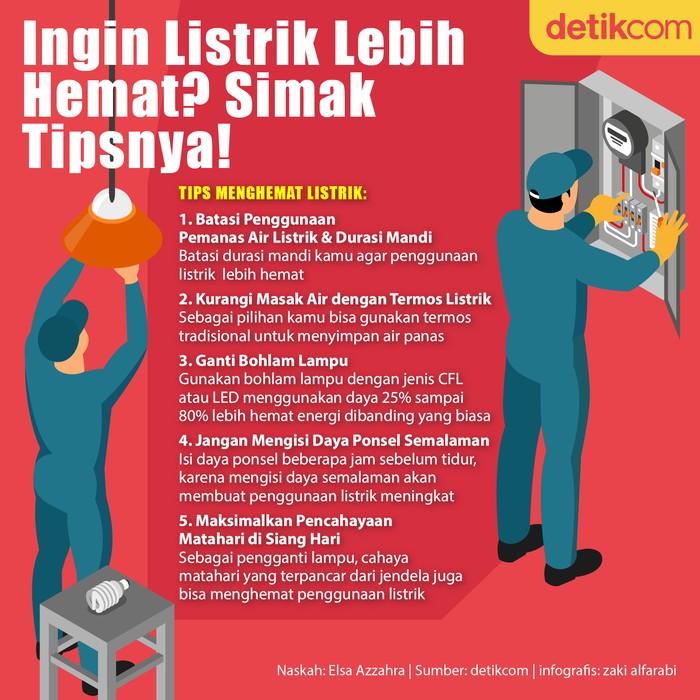 Infografis Tips Hemat Listrik
