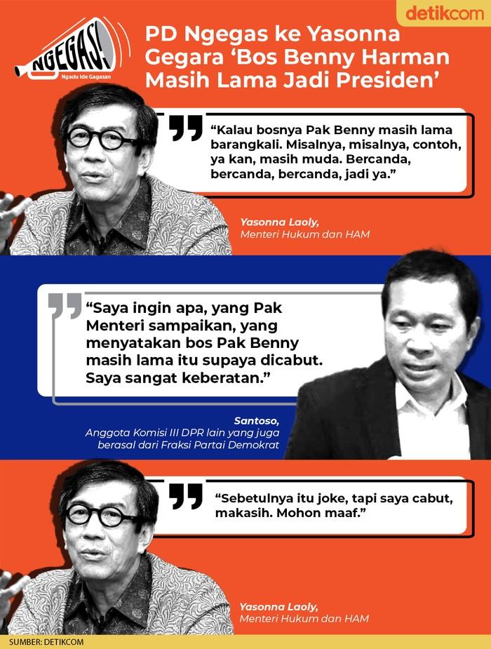 PD Ngegas ke Yasonna Gegara Bos Benny Harman Masih Lama Jadi Presiden (Tim Infografis detikcom)