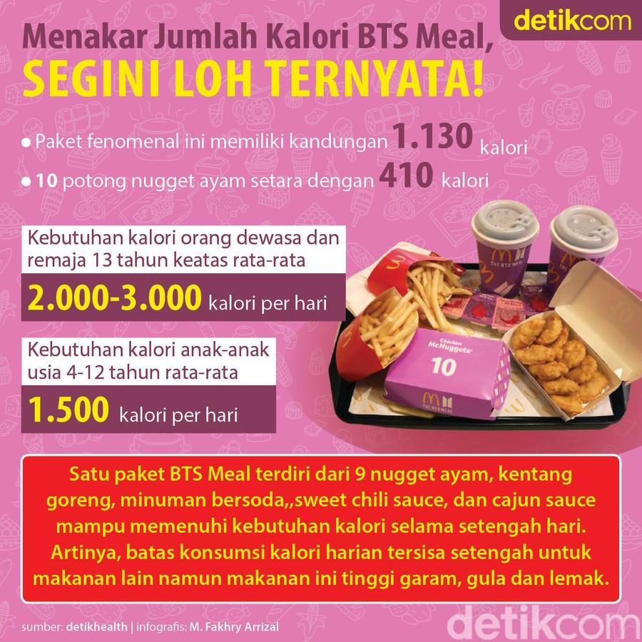 Seribu Kalori BTS Meal yang Bikin McD Kena Semprit di Mana-mana