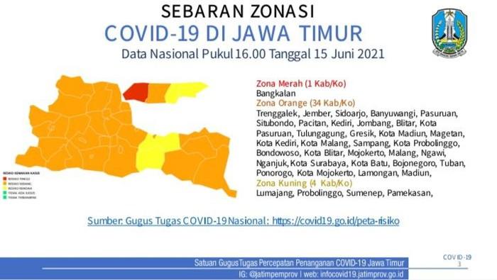 Bangkalan Jadi Zona Merah COVID-19