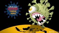 Bahaya Corona Ngamuk Lagi: Duit Asing Kabur, Rupiah Loyo!