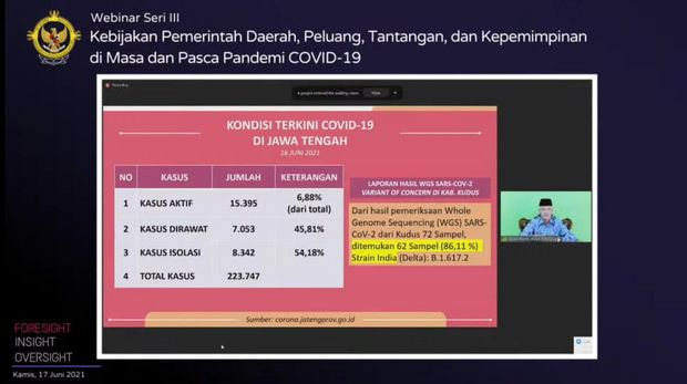 Data kasus Corona di Kudus per 16 Juni 2021
