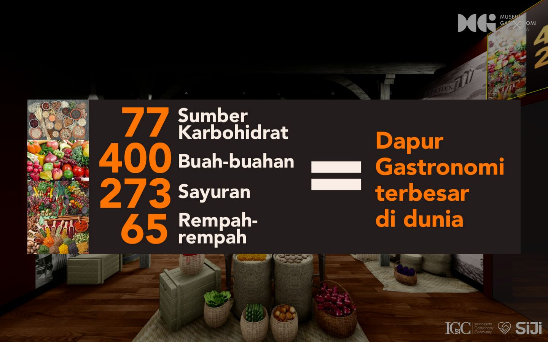 Museum Gastronomi Indonesia Virtual Hadir untuk Pelestarian Kekayaan Kuliner Indonesia