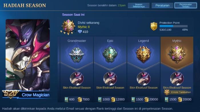 Season 20 Mobile Legends Segera Berakhir! Dapat Hadiah Apa Saja Ya?