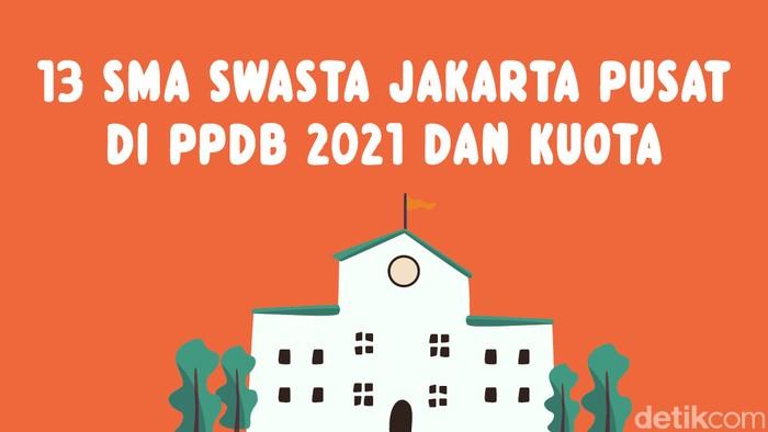SMA Swasta di Jakarta Pusat  yang masuk PPDB DKI 2021